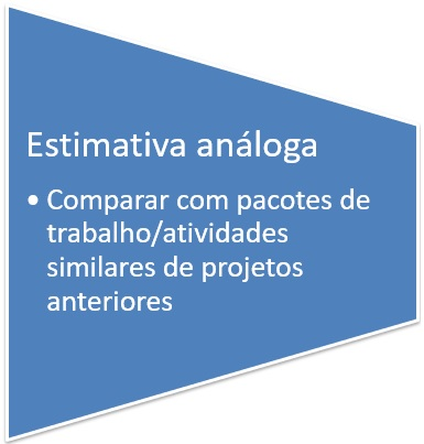Estimativa analoga