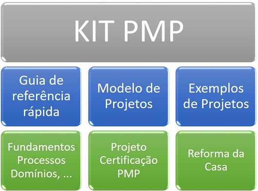 Certificacao PMP
