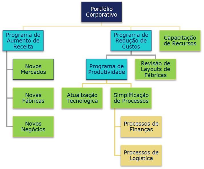 A gestão dos impactos financeiros das glosas hospitalares administrativas nos hospitais privados 5